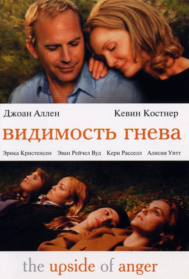 Видимость гнева фильм (2005)